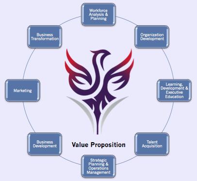 PSP_Value_Proposition