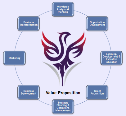 PSP_Value_Proposition