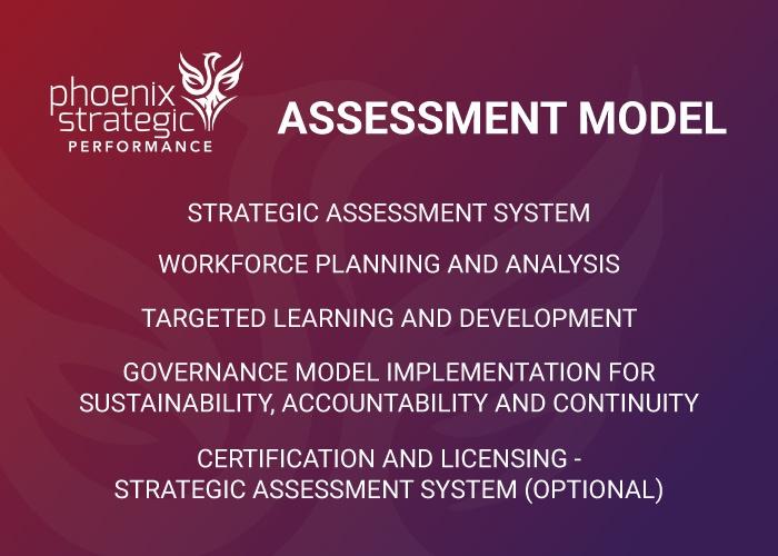 PSP Assessment Model